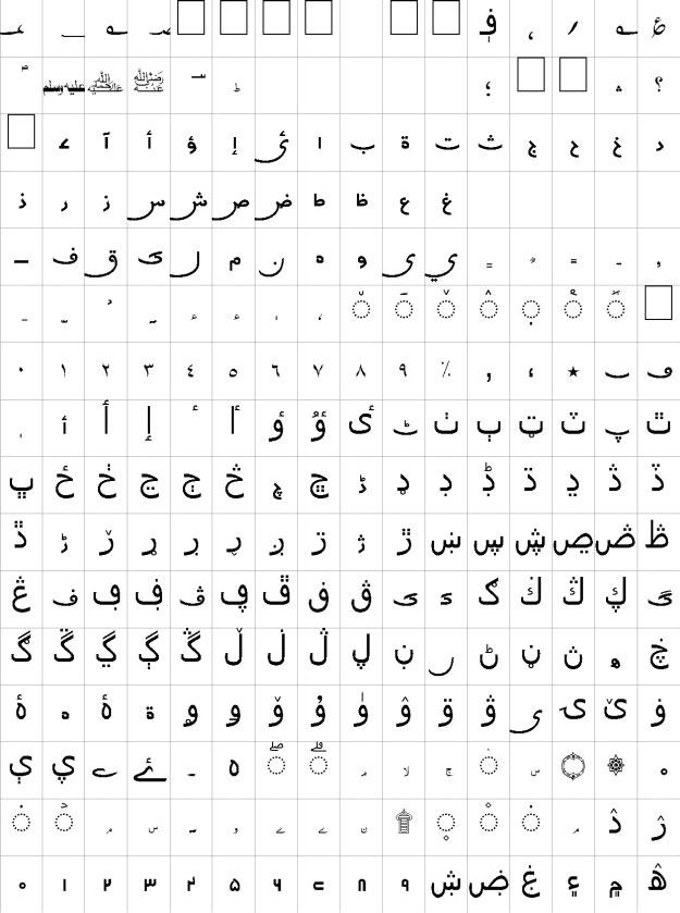 AA Sameer Armaa Unicode Urdu Font