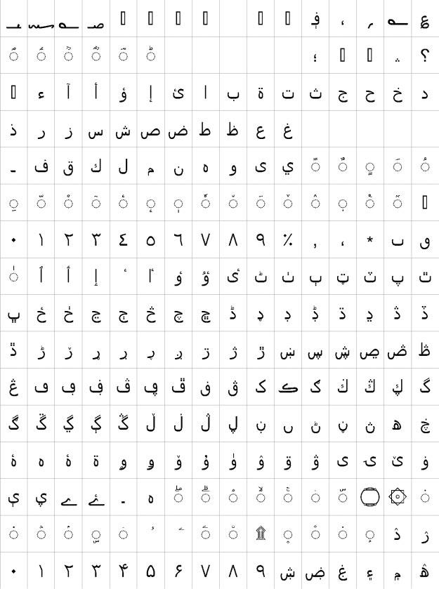 Microsoft Sans Serif Urdu Font