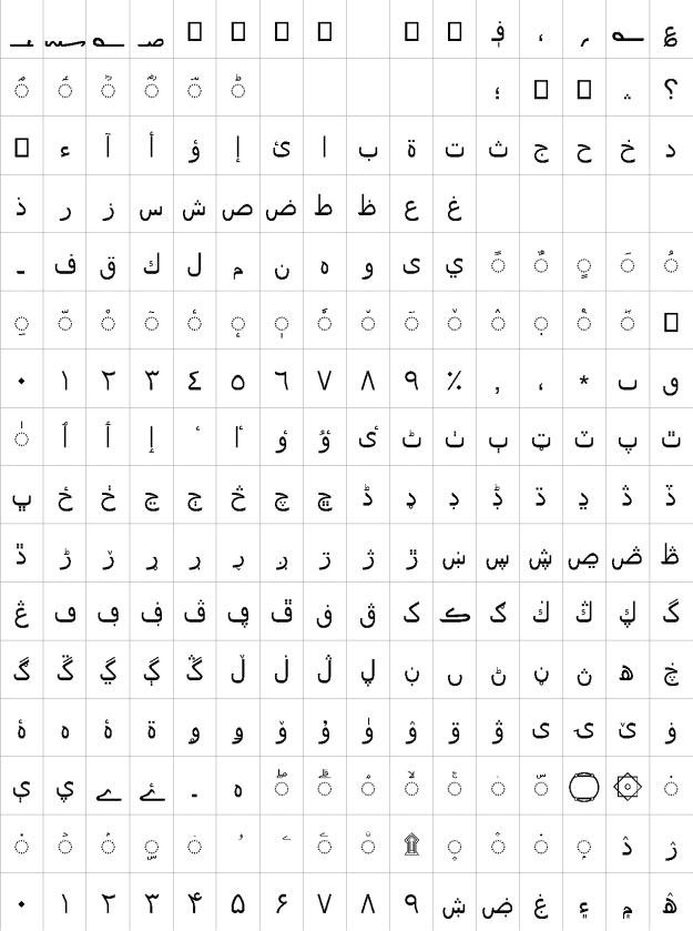 Segoe UI Urdu Font