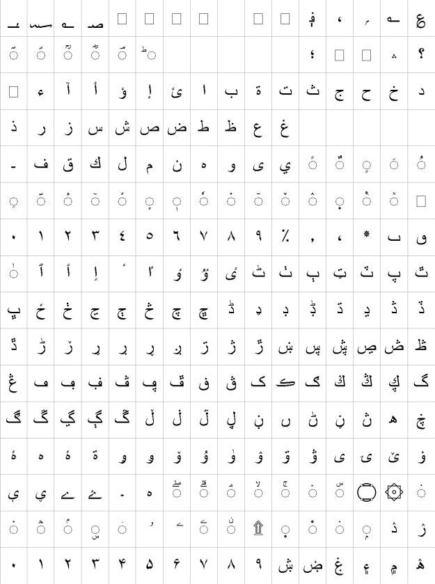 Times New Roman Urdu Font