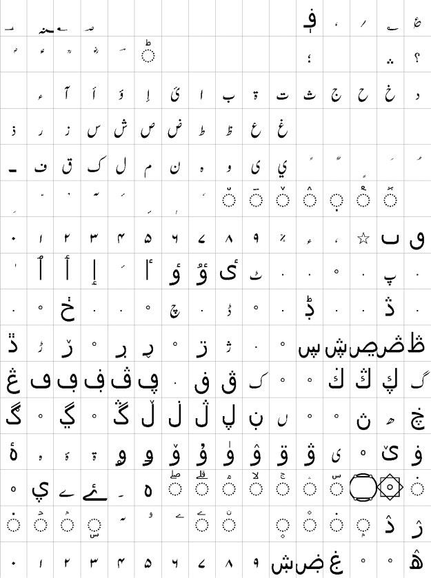 Faiz Lahori Nastaleeq Urdu Font
