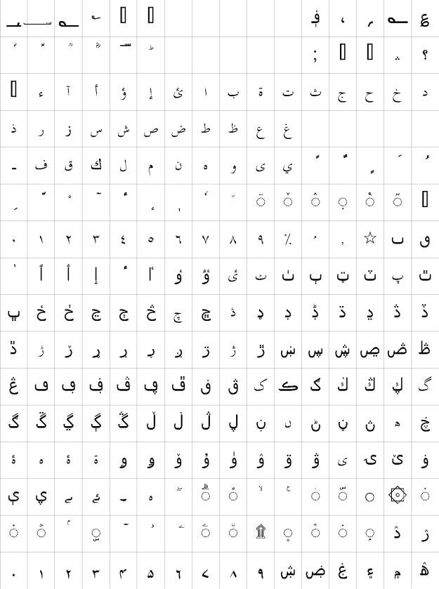 GlobalScience Urdu Font