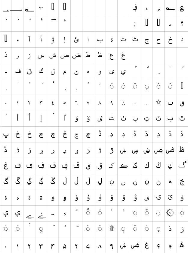 Goher Urdu Unicode Urdu Font