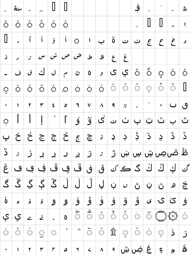 Nafees Riqa Urdu Font