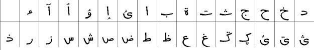 PakType Ajrak Urdu Font