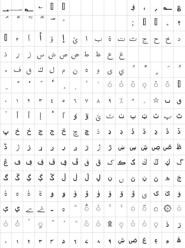Tafseer Urdu Font