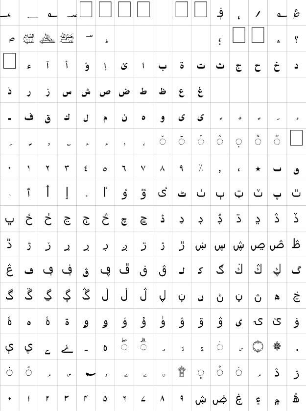Anwar Urdu Font