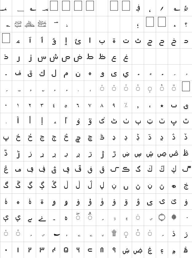 Electron Unicode Urdu Font