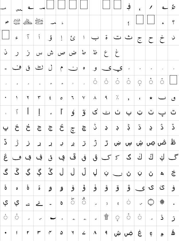 Jameel Unicode Urdu Font