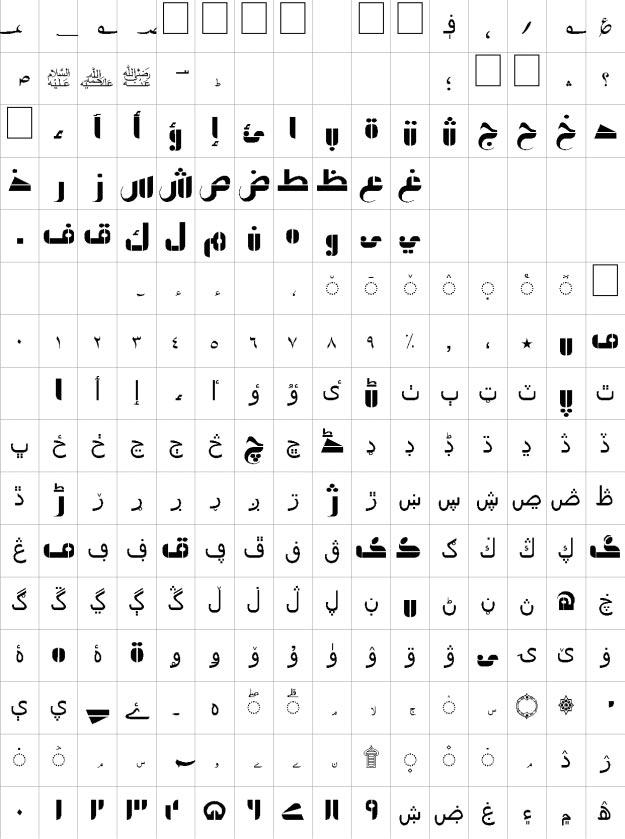 Mahal Unicode Urdu Font