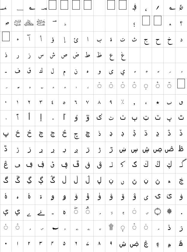 Mohsin Urdu Font