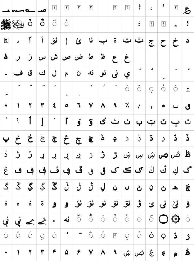 XB Shafigh Uzbek Bold Urdu Font